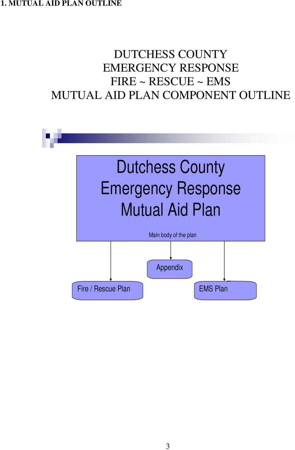 OUTLINE Dutchess County Emergency Response Mutual Aid