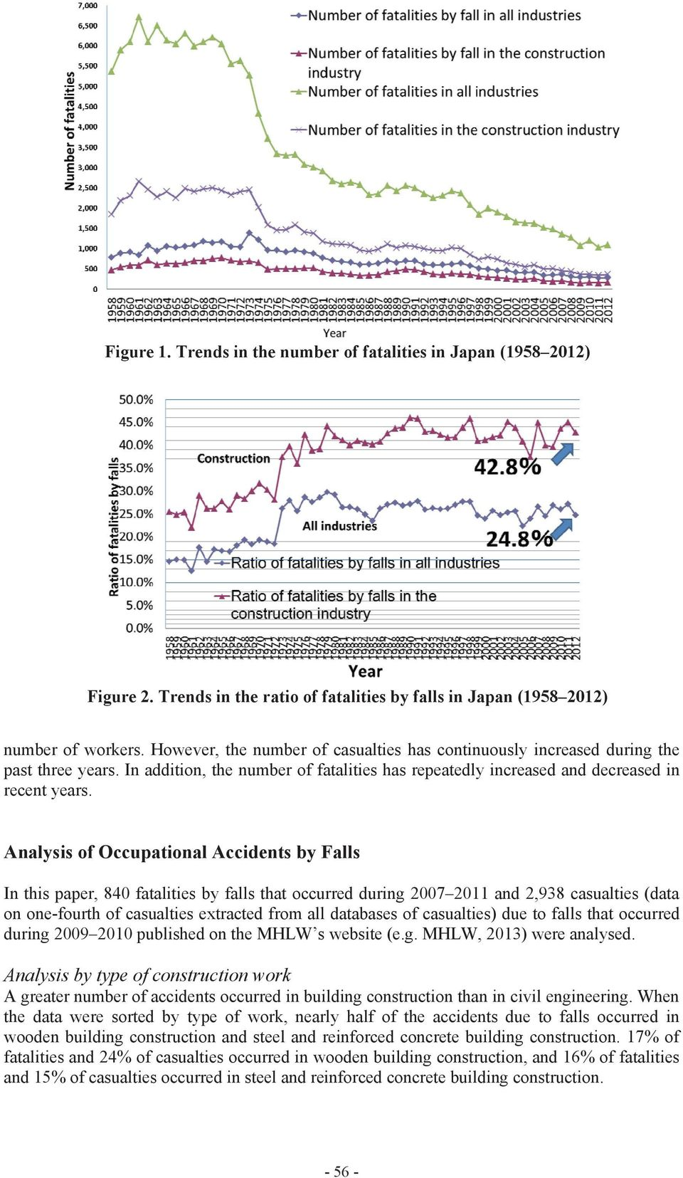 Analysis of Occupational Accidents by Falls In this paper, 840 fatalities by falls that occurred during 2007 2011 and 2,938 casualties (data on one-fourth of casualties extracted from all databases