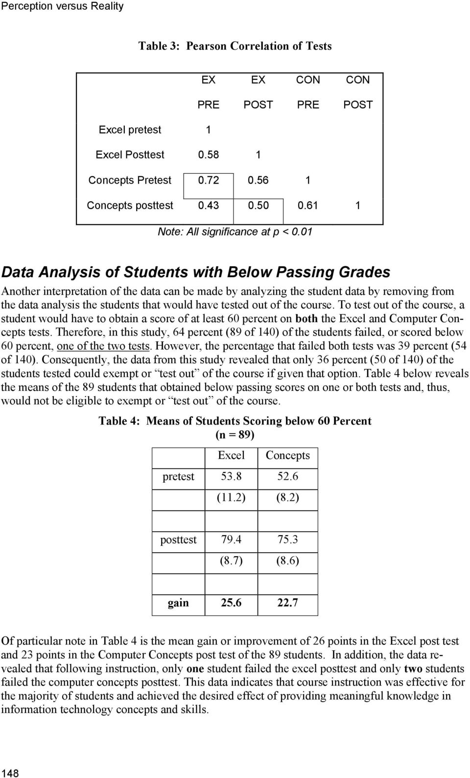 01 Data Analysis of Students with Below Passing Grades Another interpretation of the data can be made by analyzing the student data by removing from the data analysis the students that would have
