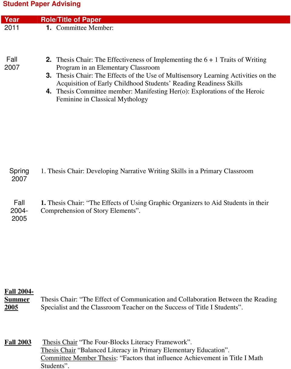 Thesis Committee member: Manifesting Her(o): Explorations of the Heroic Feminine in Classical Mythology Spring 2007 1.