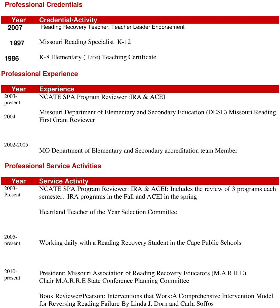 Reviewer 2002-2005 MO Department of Elementary and Secondary accreditation team Member Professional Service Activities Year 2003- Present Service Activity NCATE SPA Program Reviewer: IRA & ACEI: