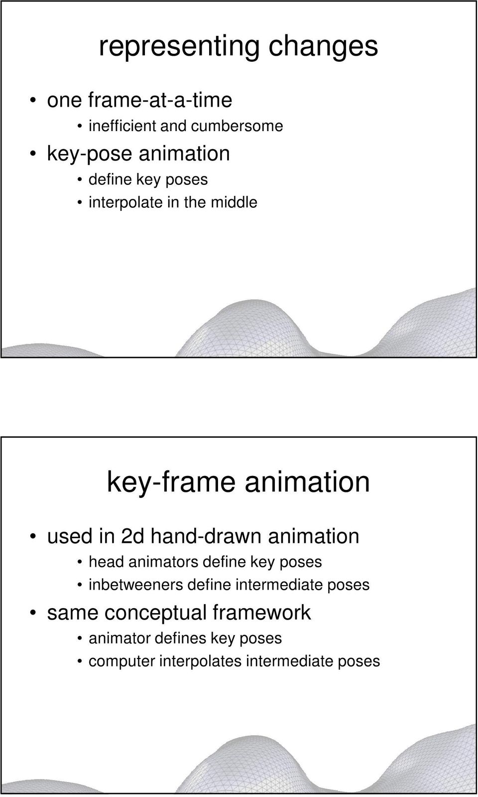 animation head animators define key poses inbetweeners define intermediate poses same