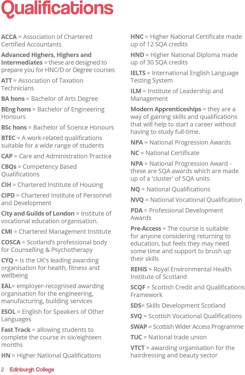 range of students CAP = Care and Administration Practice CBQs = Competency Based Qualifications CIH = Chartered Institute of Housing CIPD = Chartered Institute of Personnel and Development City and