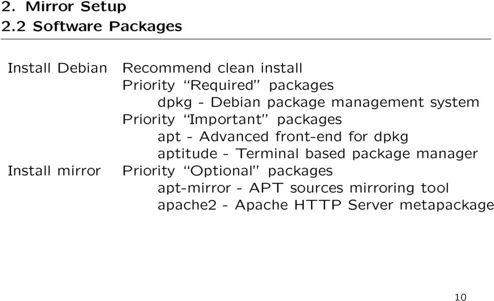 front-end for dpkg aptitude - Terminal based package manager Install mirror Priority