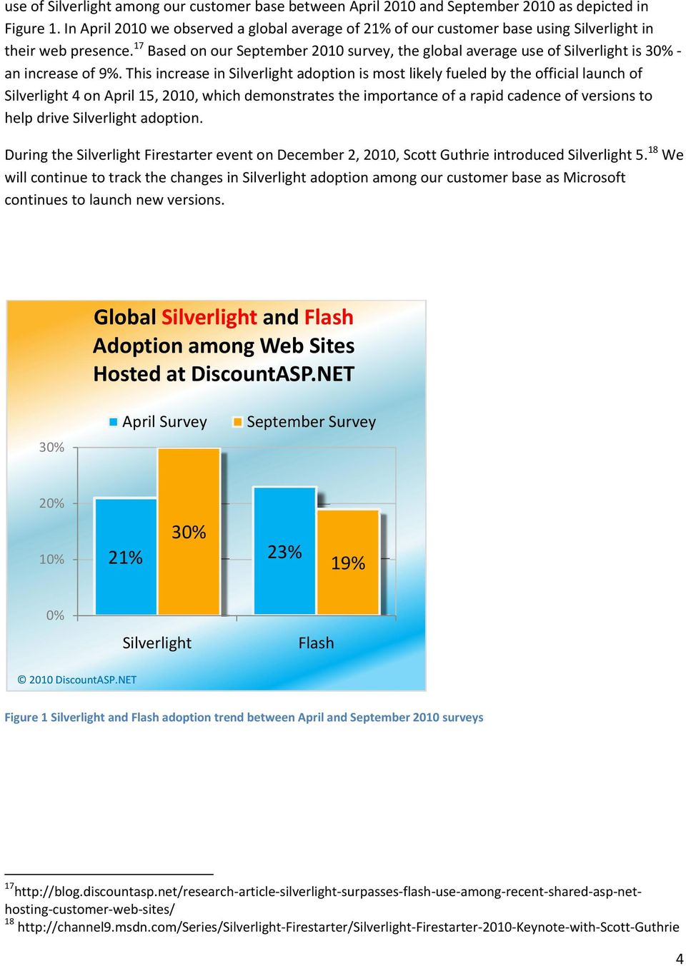 17 Based on our September 2010 survey, the global average use of Silverlight is 30% an increase of 9%.