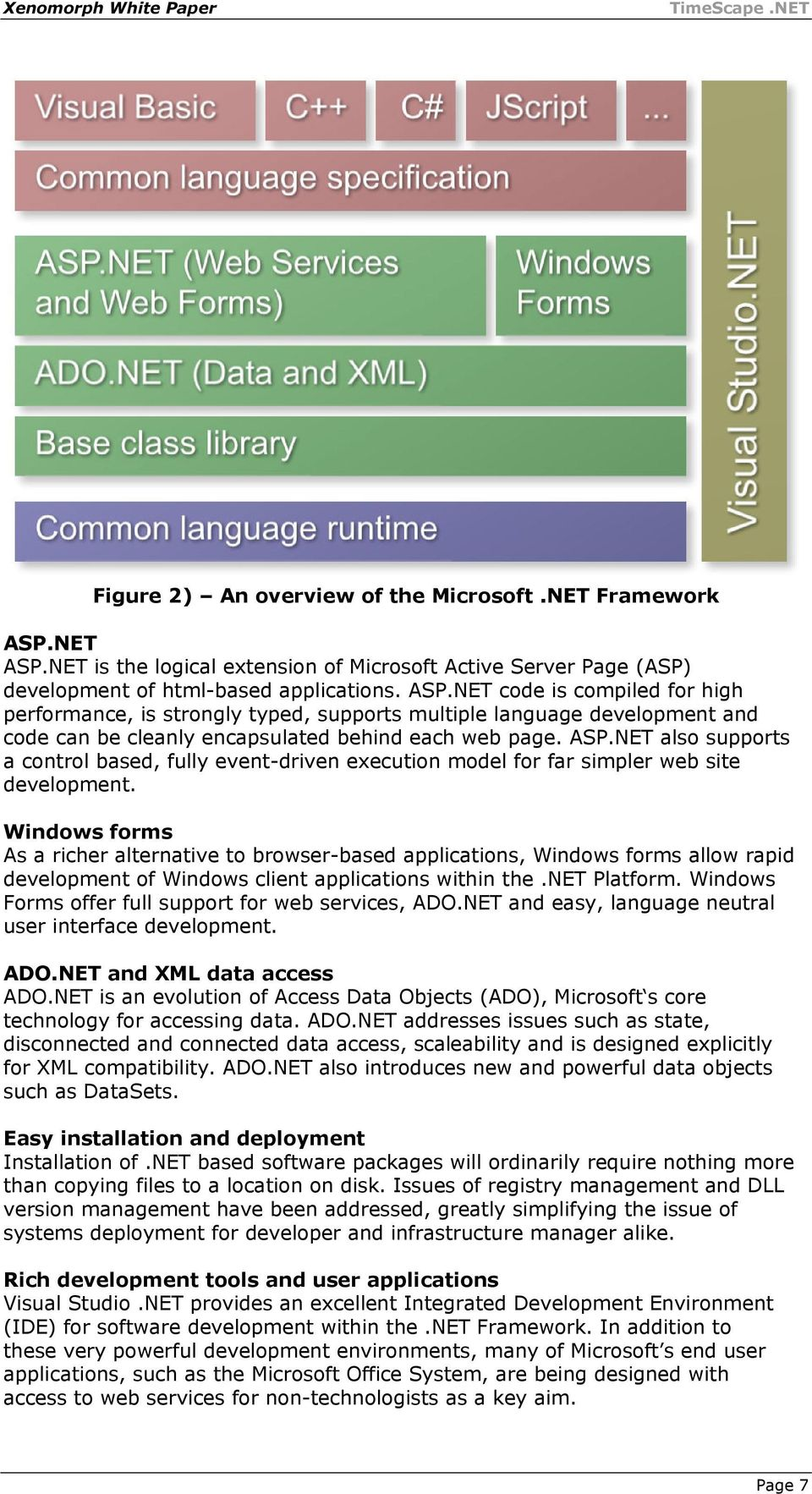 ASP.NET also supports a control based, fully event-driven execution model for far simpler web site development.