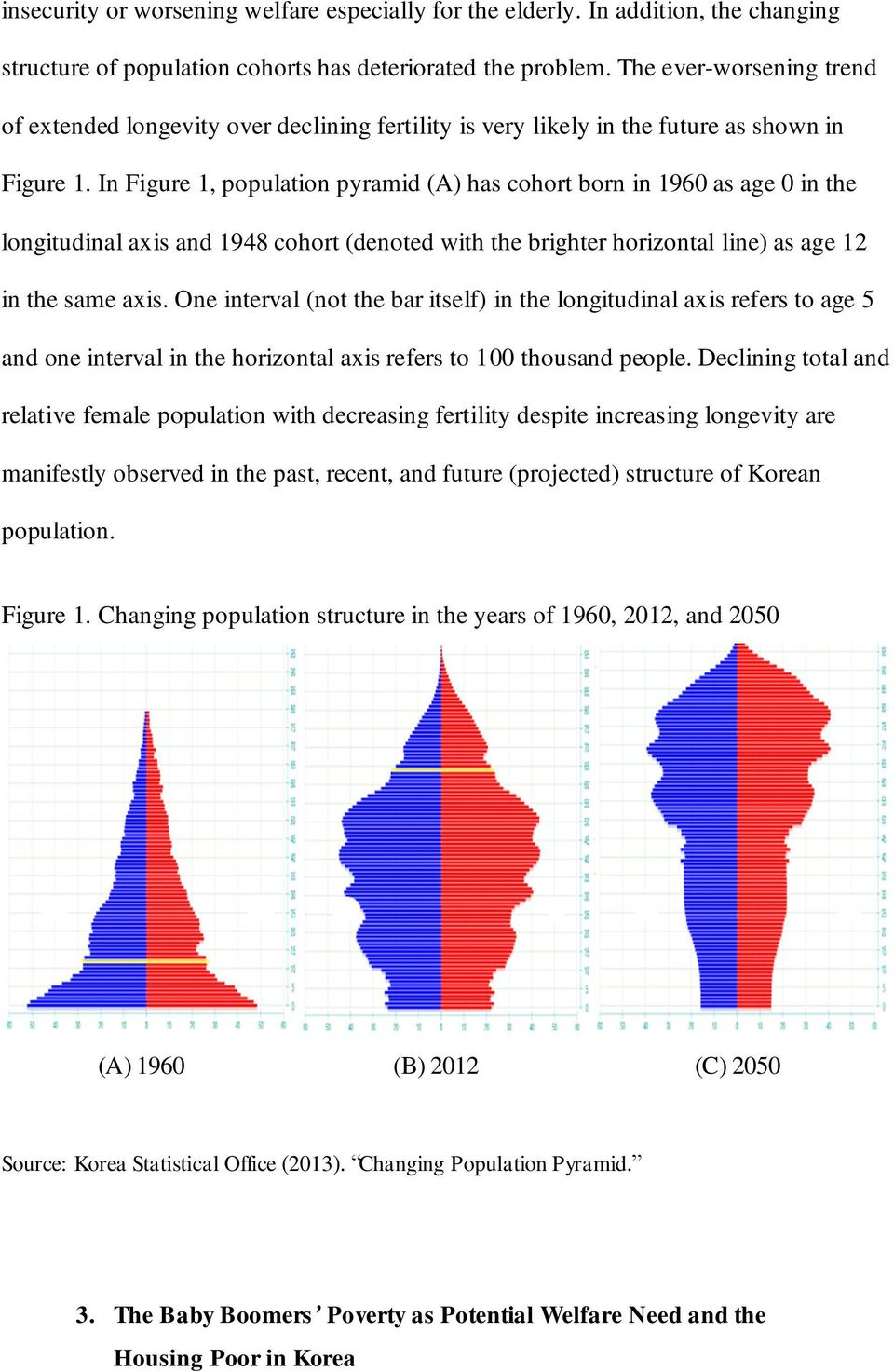 In Figure 1, population pyramid (A) has cohort born in 1960 as age 0 in the longitudinal axis and 1948 cohort (denoted with the brighter horizontal line) as age 12 in the same axis.