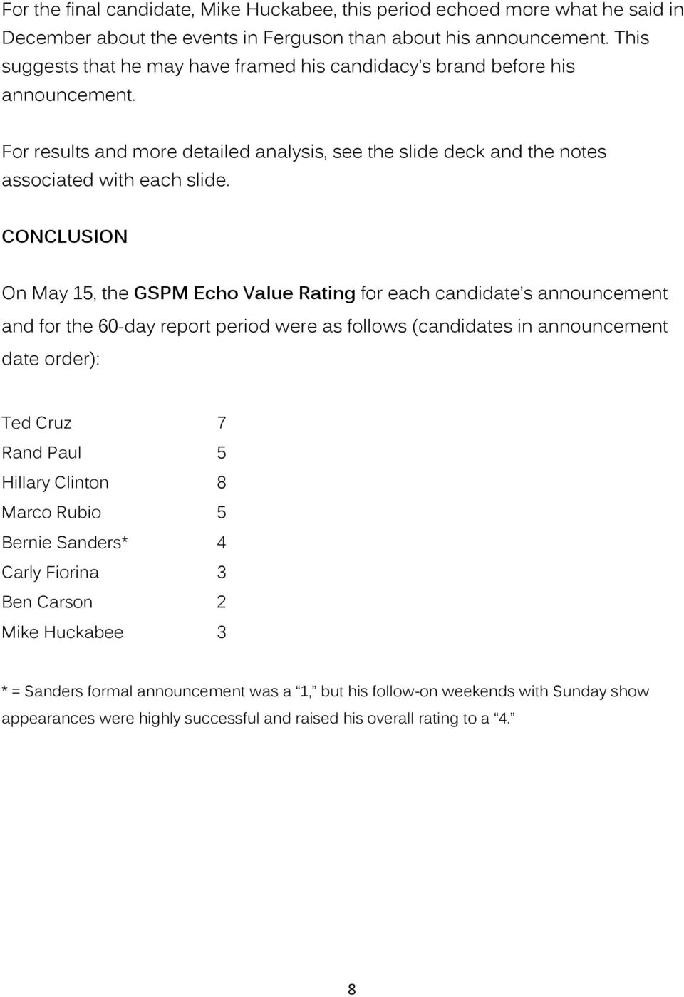 CONCLUSION On May 15, the GSPM Echo Value Rating for each candidate s announcement and for the 60-day report period were as follows (candidates in announcement date order): Ted Cruz 7 Rand Paul 5