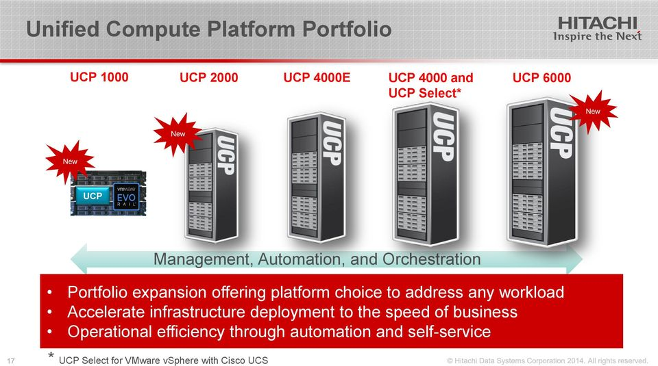 choice to address any workload Accelerate infrastructure deployment to the speed of business