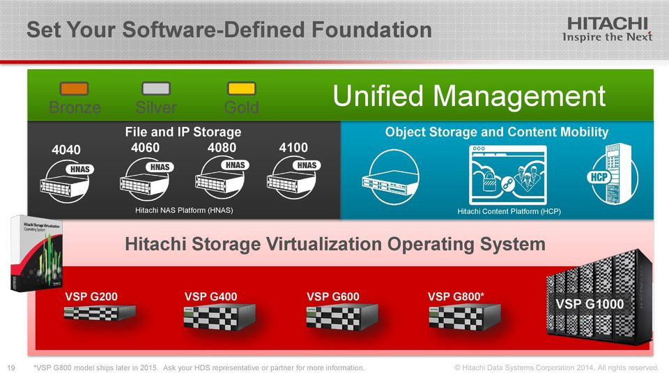 Platform (HCP) Hitachi Storage Virtualization Operating System VSP G200 VSP G400 VSP G600 VSP G800*