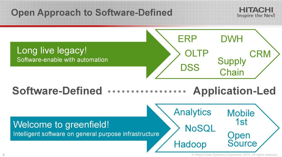 Software-Defined Application-Led Welcome to greenfield!