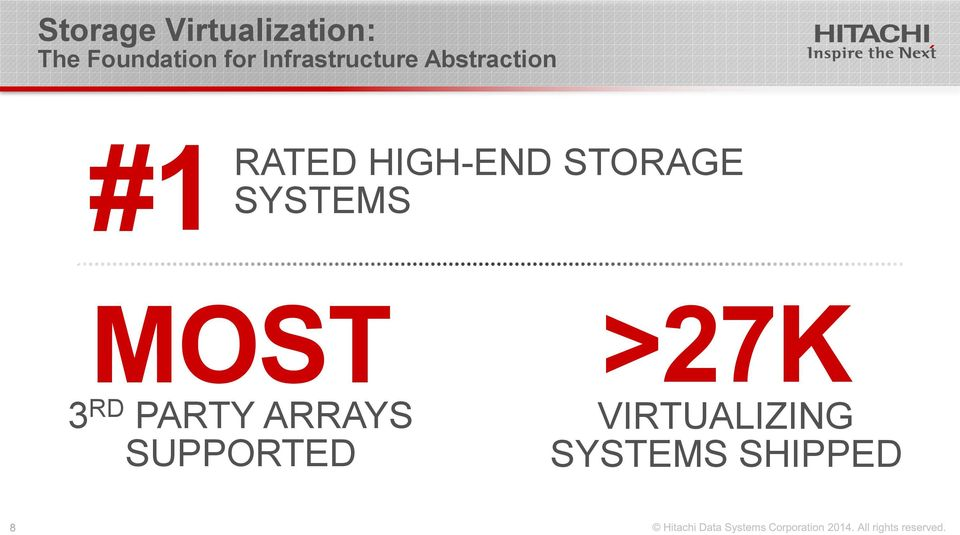 HIGH-END STORAGE SYSTEMS MOST 3 RD PARTY