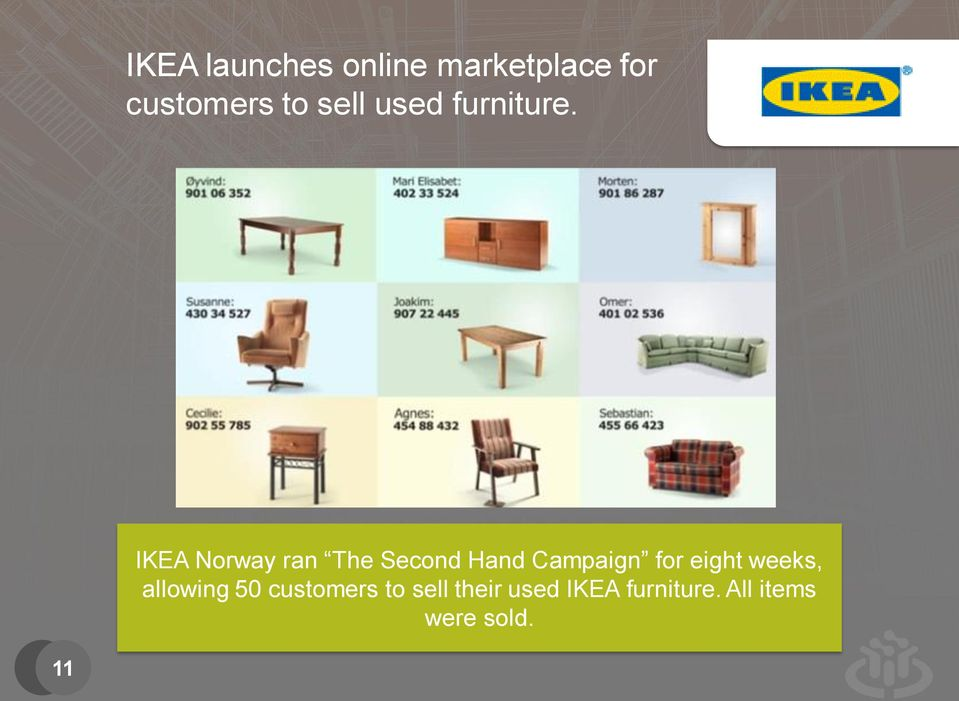 IKEA Norway ran The Second Hand Campaign for eight