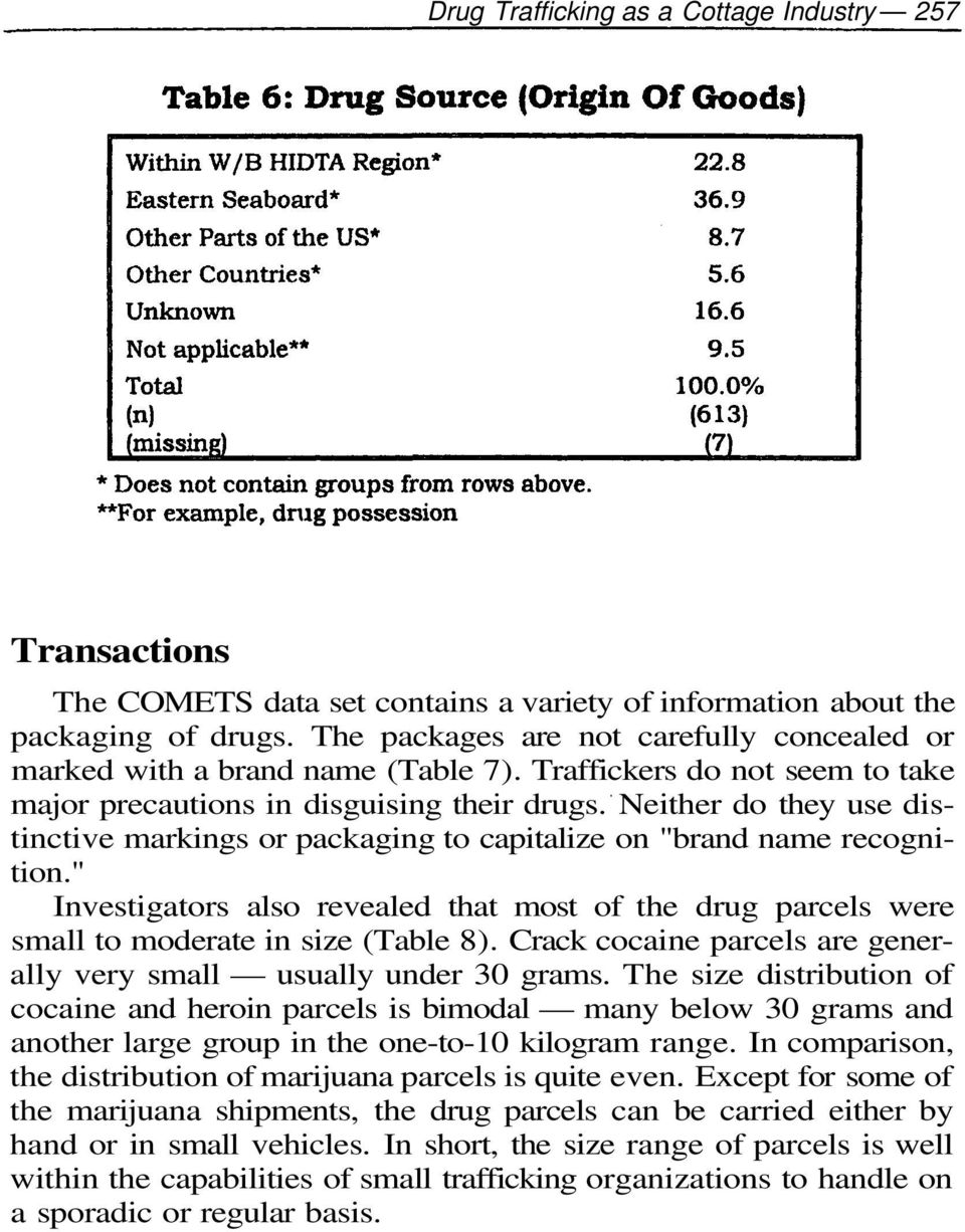 "Neither do they use distinctive markings or packaging to capitalize on ""brand name recognition."" Investigators also revealed that most of the drug parcels were small to moderate in size (Table 8)."
