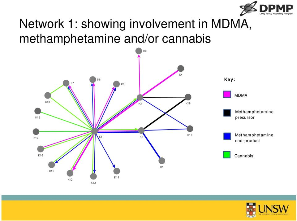 cannabis Key: MDMA Methamphetamine