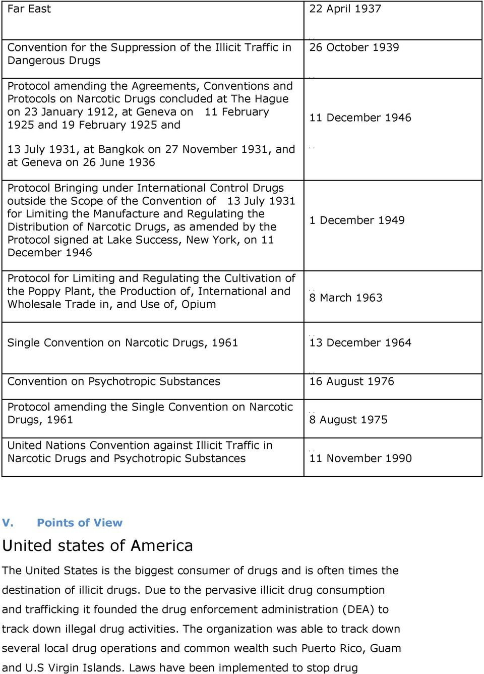 under International Control Drugs outside the Scope of the Convention of 13 July 1931 for Limiting the Manufacture and Regulating the Distribution of Narcotic Drugs, as amended by the Protocol signed