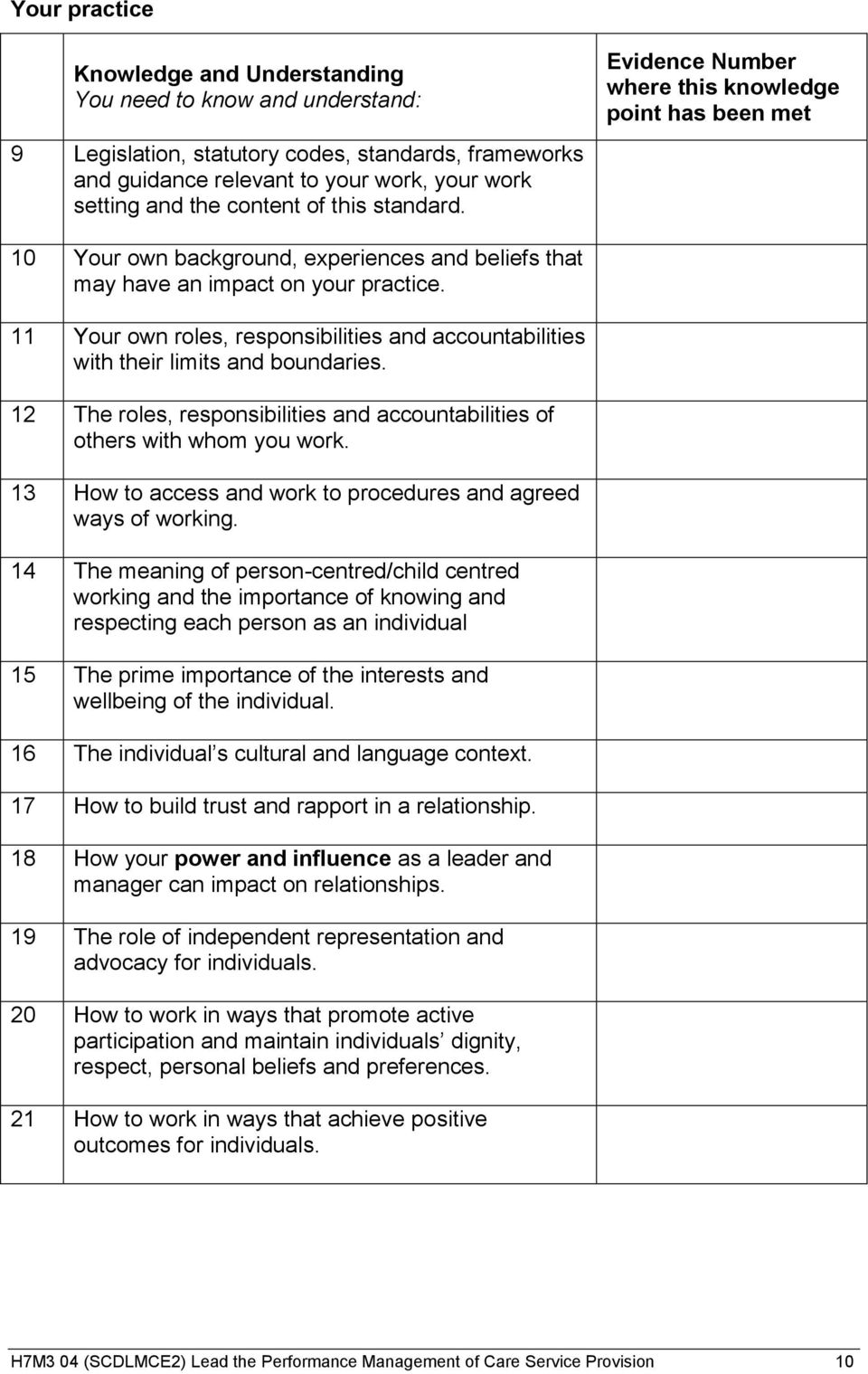 11 Your own roles, responsibilities and accountabilities with their limits and boundaries. 12 The roles, responsibilities and accountabilities of others with whom you work.