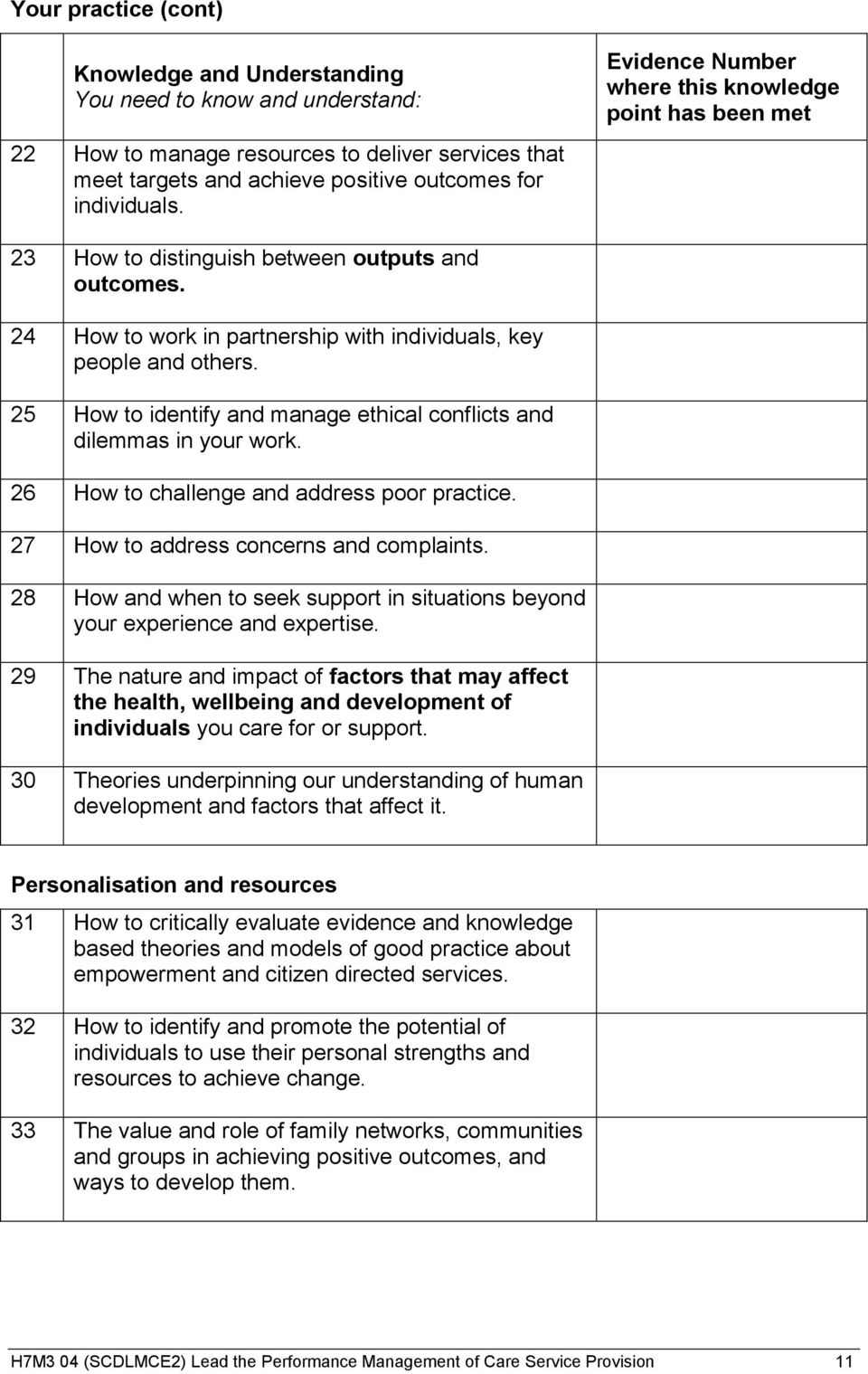 25 How to identify and manage ethical conflicts and dilemmas in your work. 26 How to challenge and address poor practice. 27 How to address concerns and complaints.