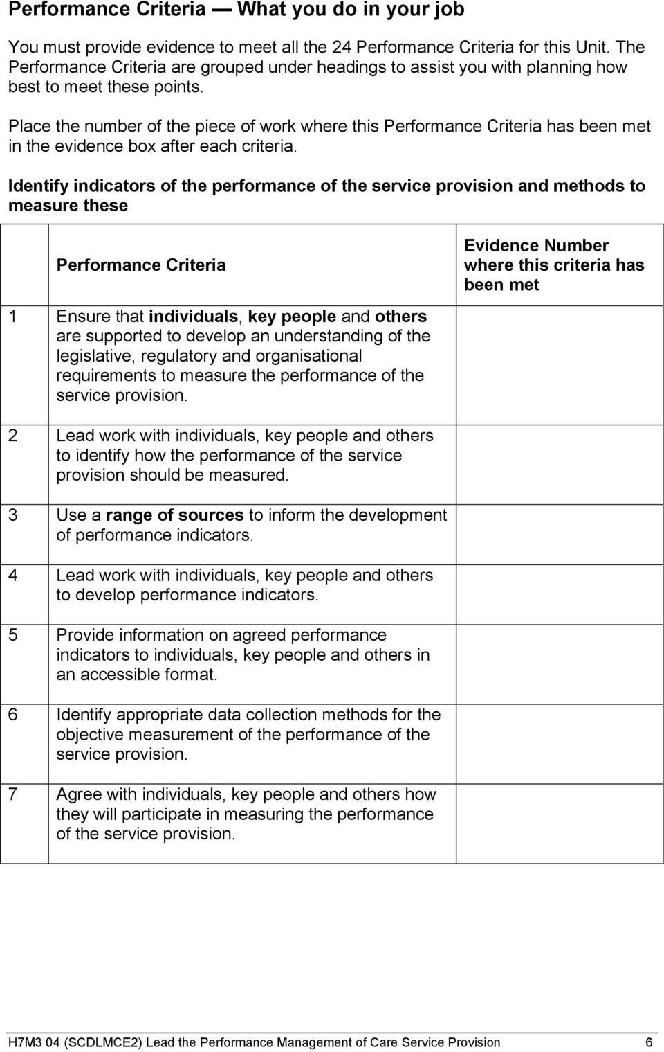 Place the number of the piece of work where this Performance Criteria has been met in the evidence box after each criteria.