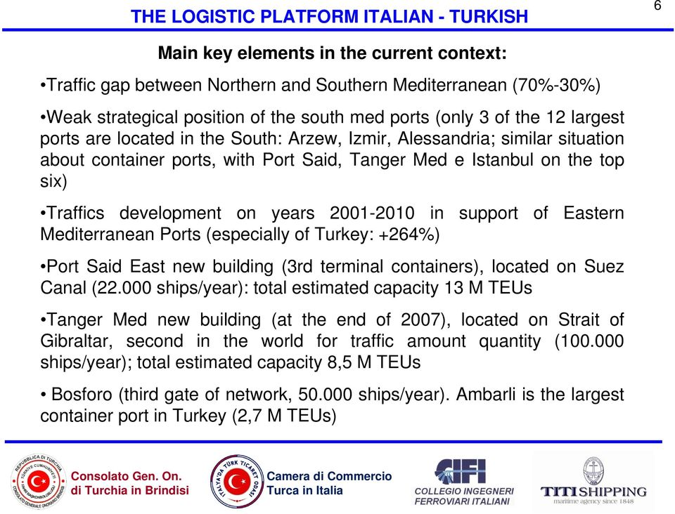 Eastern Mediterranean Ports (especially of Turkey: +264%) Port Said East new building (3rd terminal containers), located on Suez Canal (22.