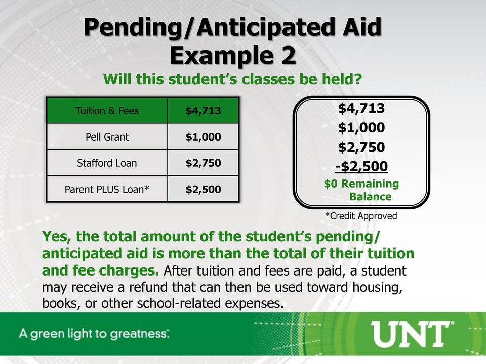 Remaining Balance *Credit Approved Yes, the total amount of the student s pending/ anticipated aid is more than the total
