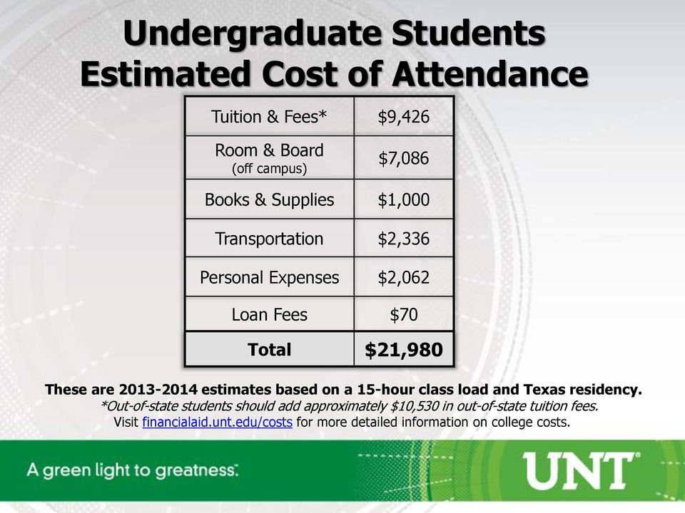 estimates based on a 15-hour class load and Texas residency.