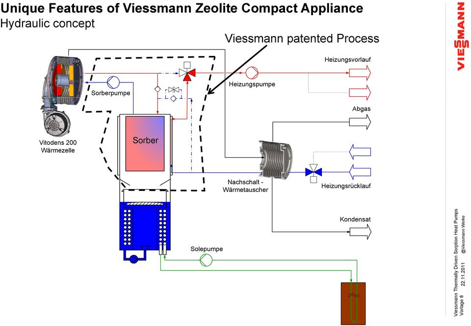Hydraulic concept Viessmann patented Process Heizungsvorlauf