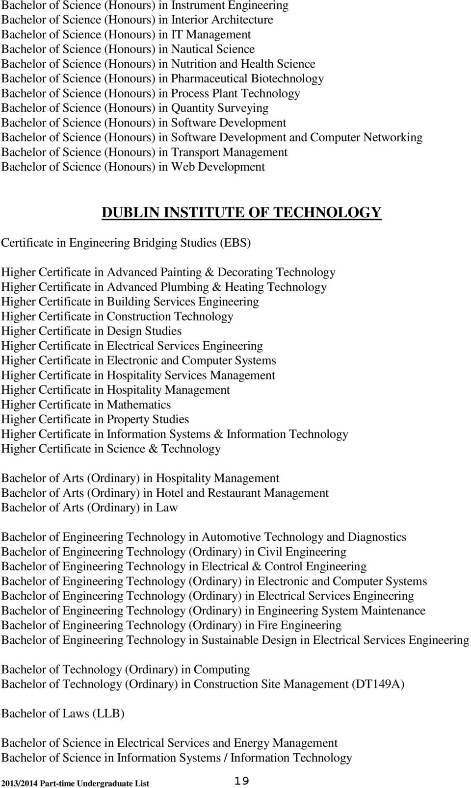 of Science (Honours) in Quantity Surveying Bachelor of Science (Honours) in Software Development Bachelor of Science (Honours) in Software Development and Computer Networking Bachelor of Science