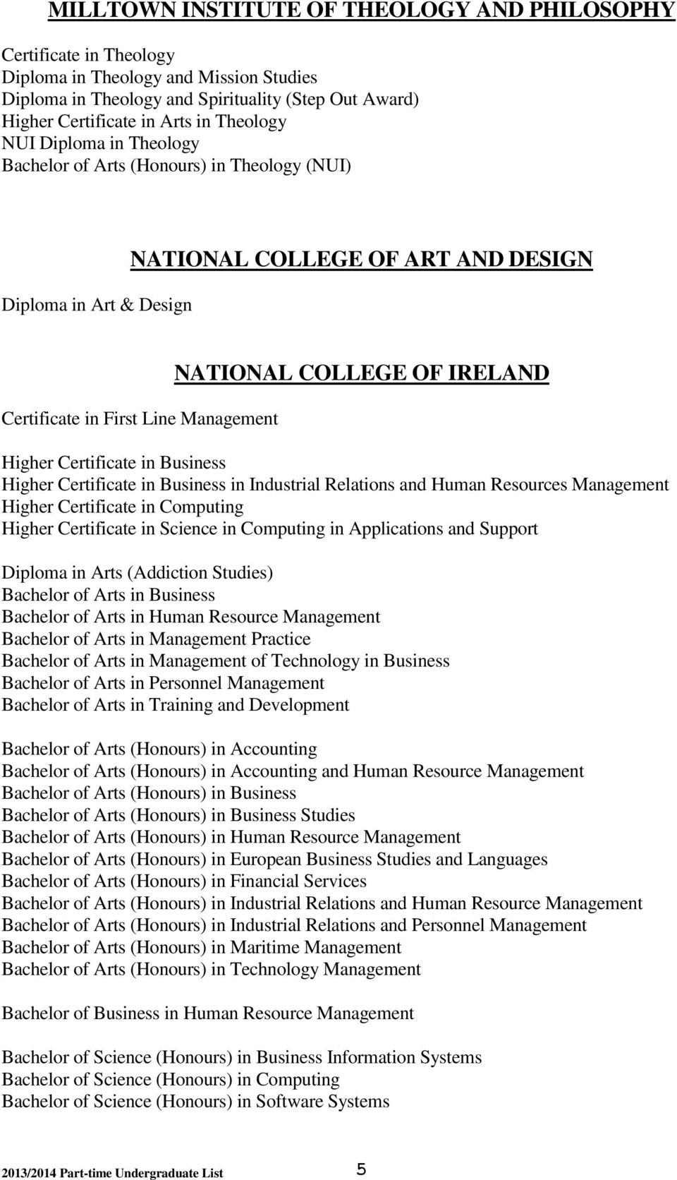 IRELAND Higher Certificate in Business Higher Certificate in Business in Industrial Relations and Human Resources Management Higher Certificate in Computing Higher Certificate in Science in Computing