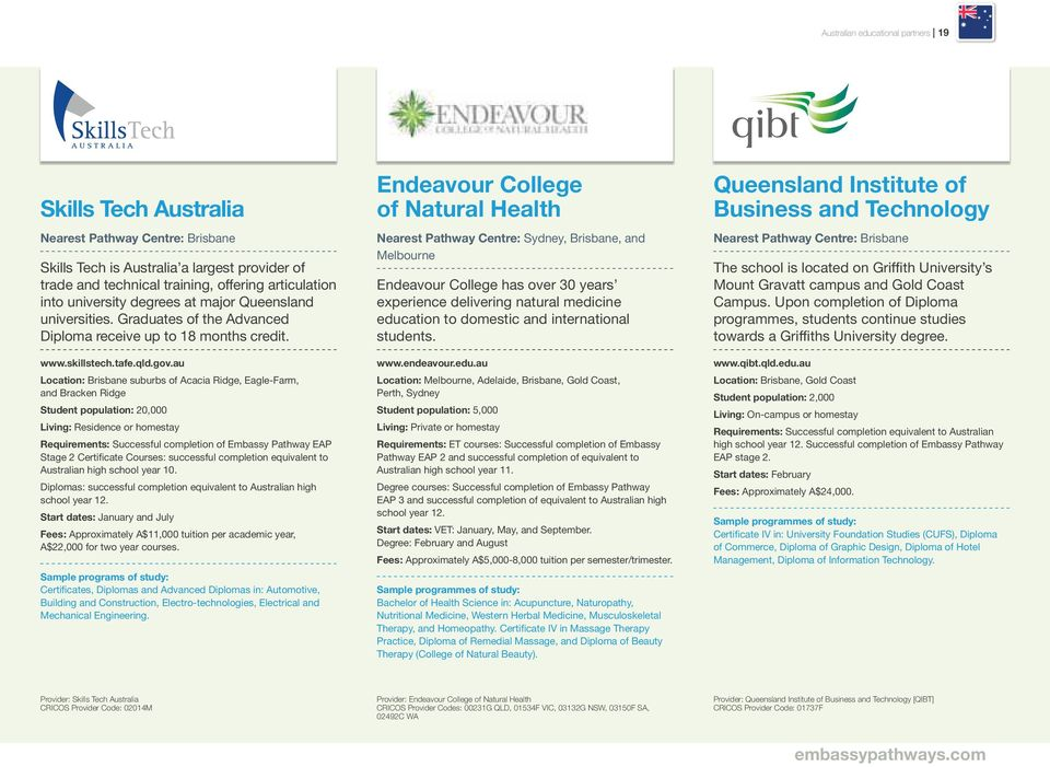 au Location: Student population: Living: Requirements: Start dates: Fees : Queensland Institute of Business and Technology Nearest Pathway Centre: www.qibt.qld.edu.