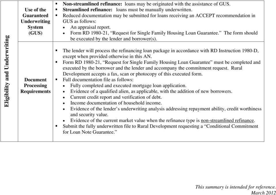 Form RD 1980-21, Request for Single Family Housing Loan Guarantee. The form should be executed by the lender and borrower(s).