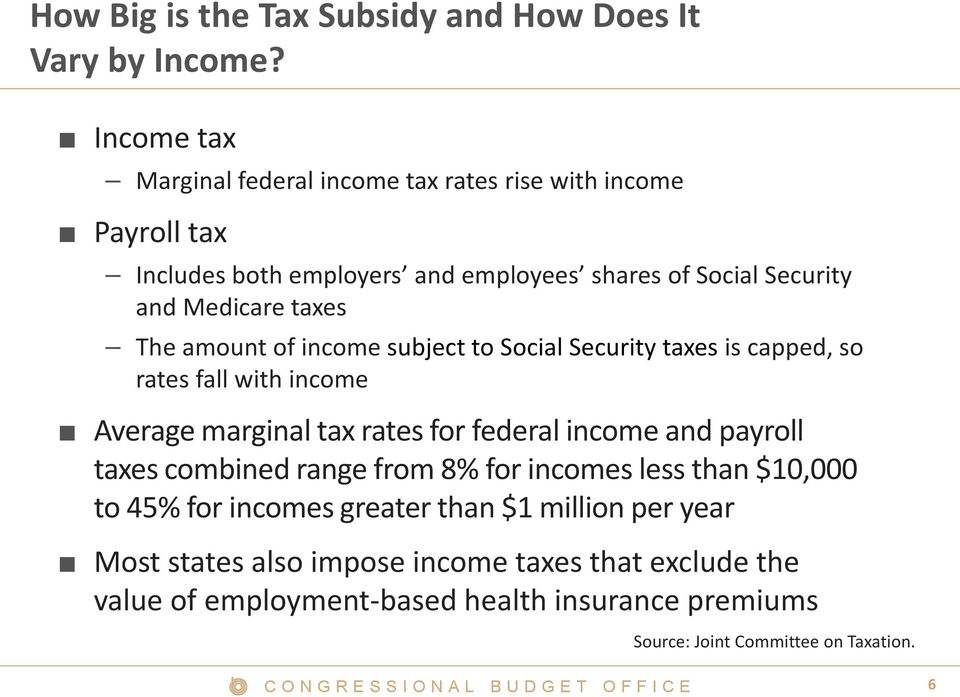 taxes The amount of income subject to Social Security taxes is capped, so rates fall with income Average marginal tax rates for federal income and payroll