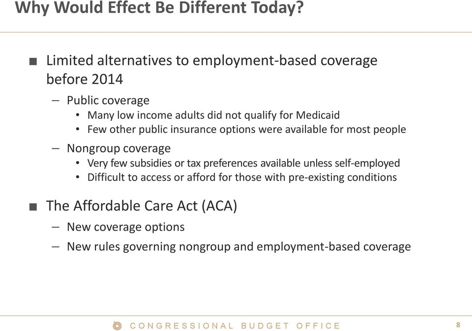 Medicaid Few other public insurance options were available for most people Nongroup coverage Very few subsidies or tax