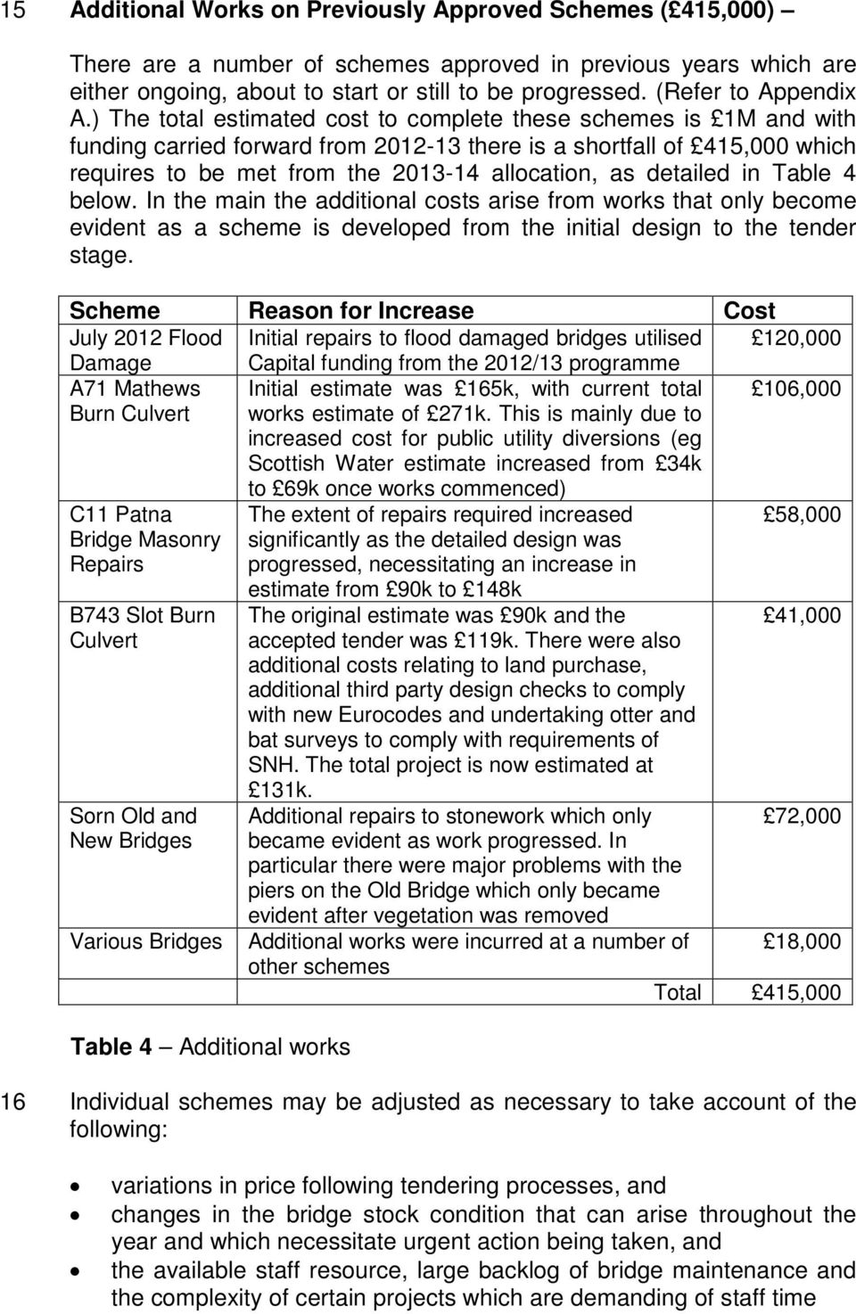 ) The total estimated cost to complete these schemes is 1M and with funding carried forward from 2012-13 there is a shortfall of 415,000 which requires to be met from the 2013-14 allocation, as