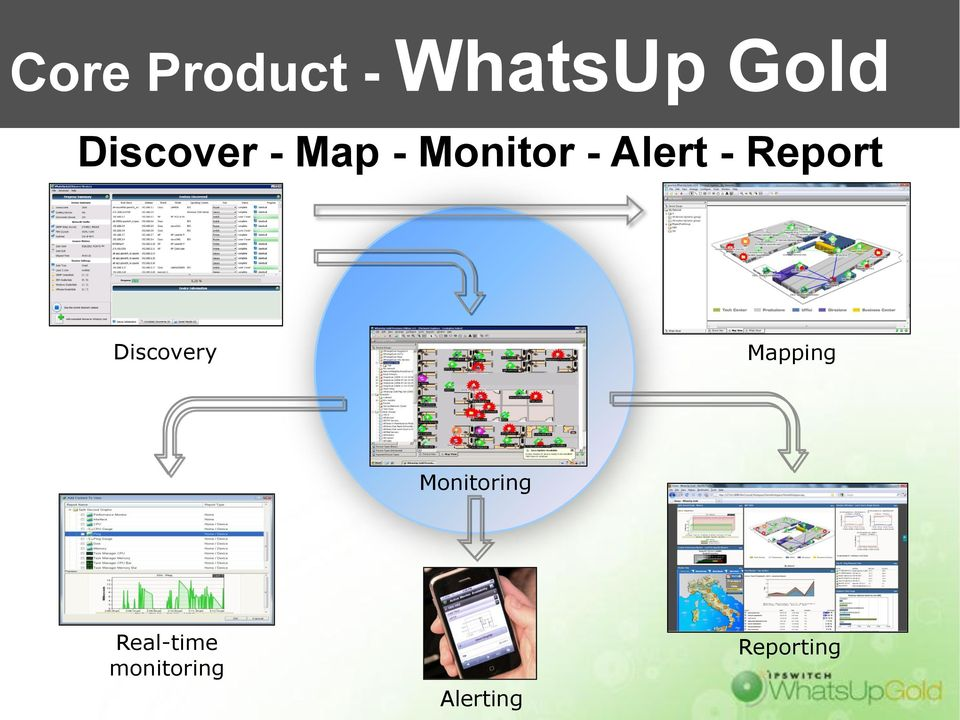 Report Discovery Mapping