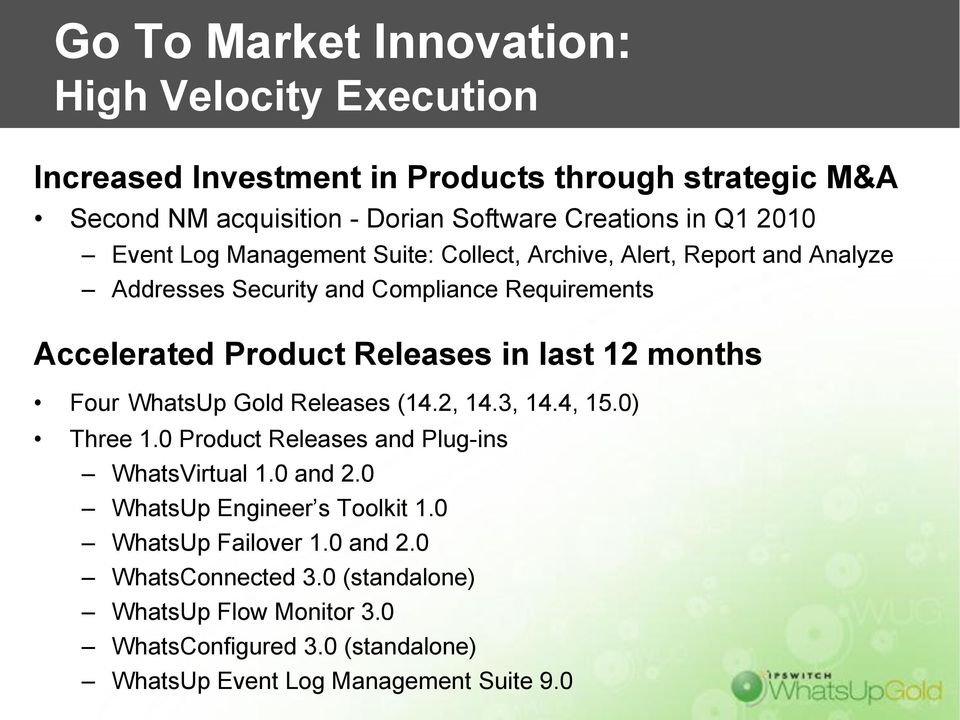 last 12 months Four WhatsUp Gold Releases (14.2, 14.3, 14.4, 15.0) Three 1.0 Product Releases and Plug-ins WhatsVirtual 1.0 and 2.