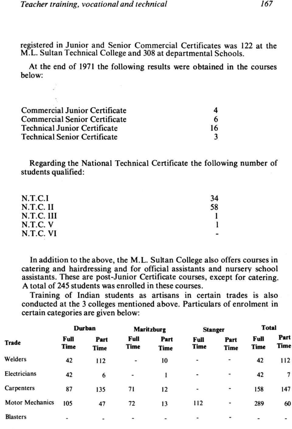 3 Regarding the National Technical Certificate the following number of students qualified: N.T.CI N.T.C II N.T.C III N.T.C V N.T.C VI 34 58 I I In addition to the above, the M.L.