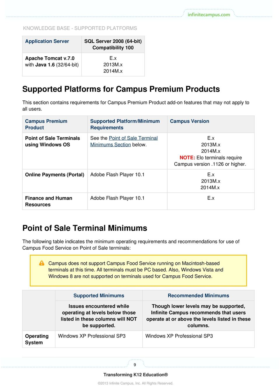 apply to all users. Campus Premium Product Point of Sale Terminals using Windows OS Supported Platform/Minimum Requirements See the Point of Sale Terminal Minimums Section below.
