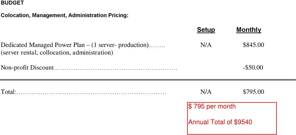production).. N/A $845.