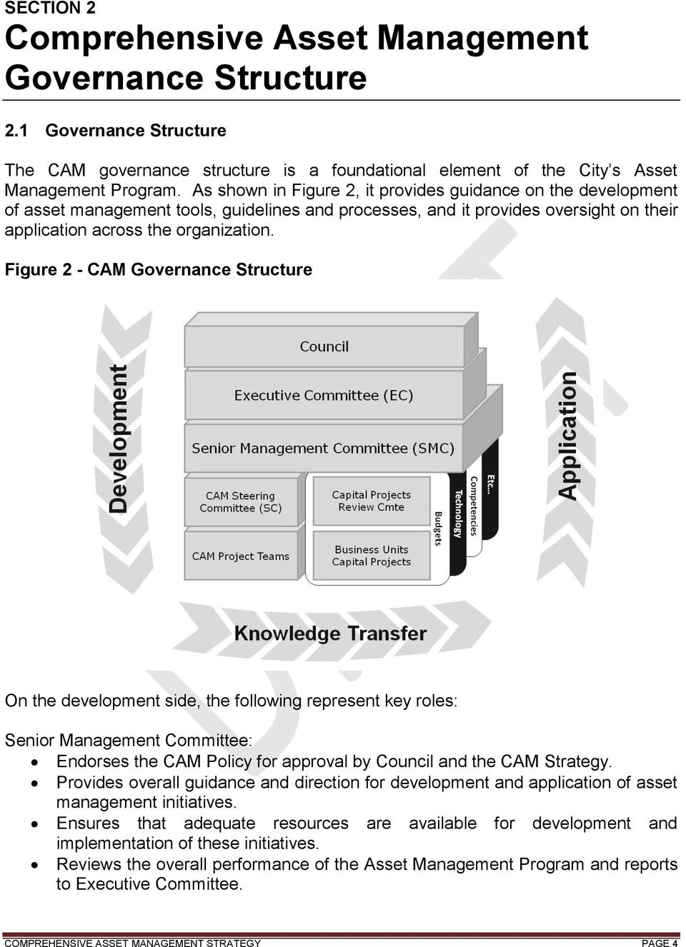 Figure 2 - CAM Governance Structure On the development side, the following represent key roles: Senior Management Committee: Endorses the CAM Policy for approval by Council and the CAM Strategy.