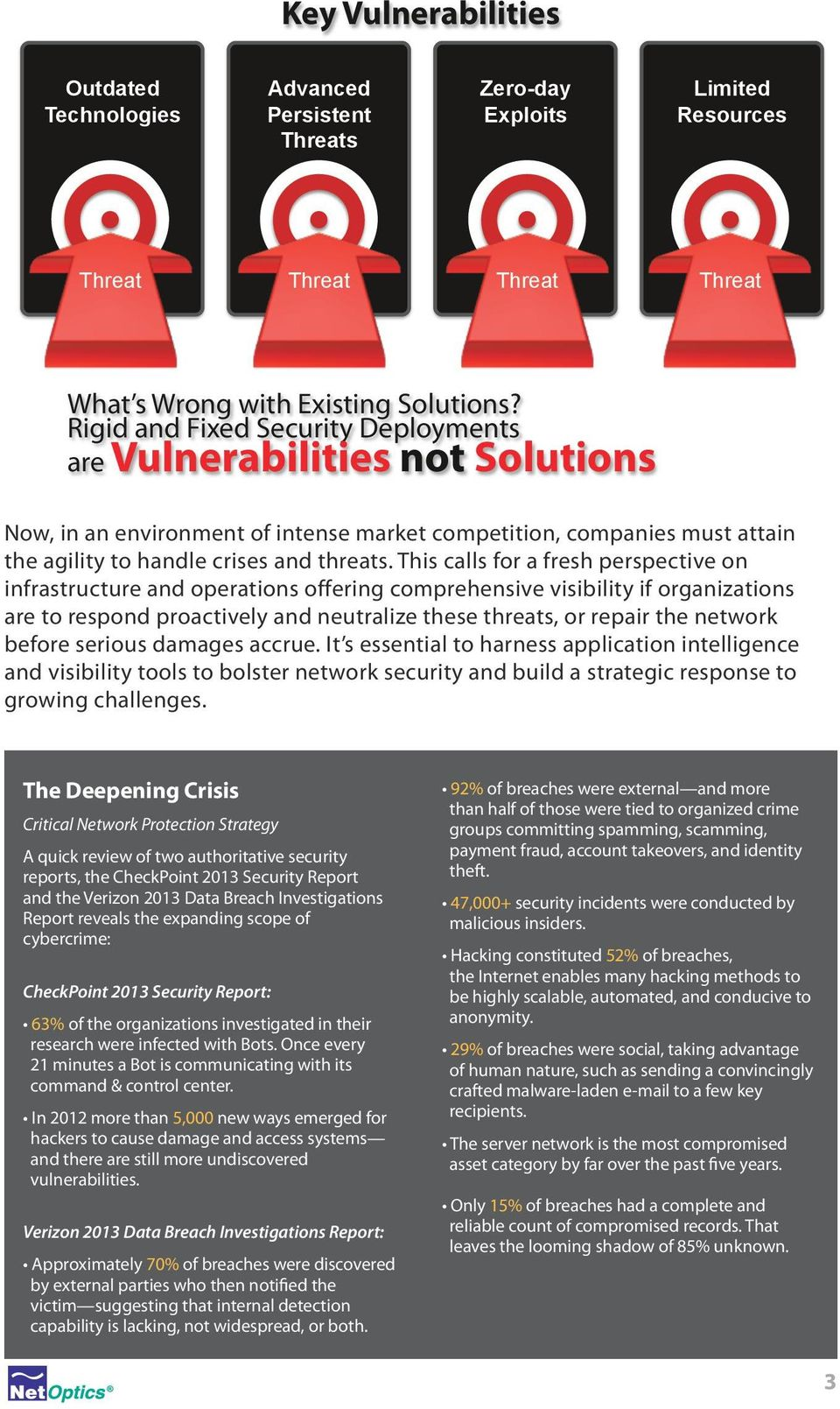 This calls for a fresh perspective on infrastructure and operations offering comprehensive visibility if organizations are to respond proactively and neutralize these threats, or repair the network