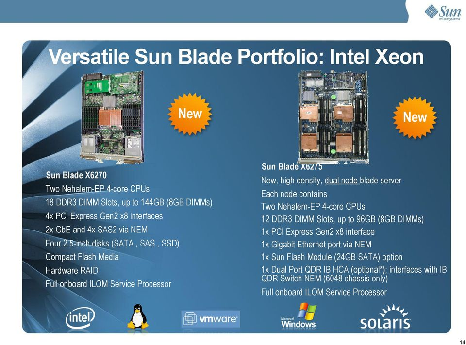 5-inch disks (SATA, SAS, SSD) Compact Flash Media Hardware RAID Full onboard ILOM Service Processor New Sun Blade X6275 New, high density, dual node blade server Each node