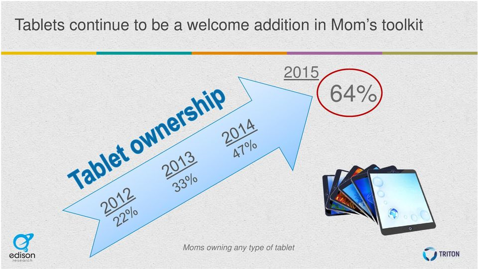 s toolkit 2015 64% Moms