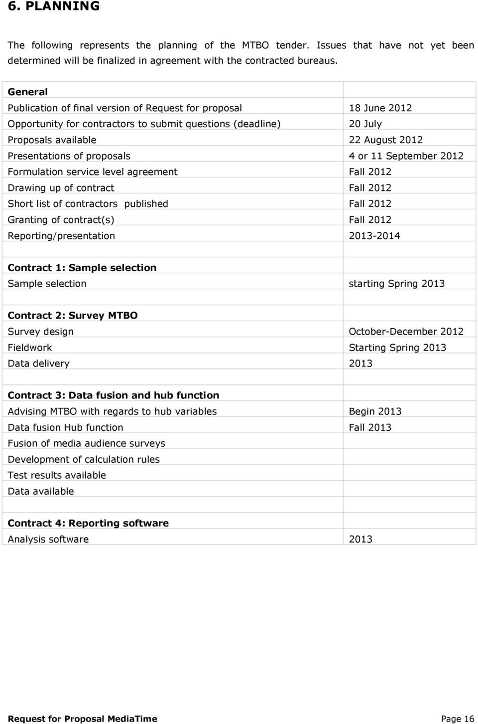 proposals 4 or 11 September 2012 Formulation service level agreement Fall 2012 Drawing up of contract Fall 2012 Short list of contractors published Fall 2012 Granting of contract(s) Fall 2012