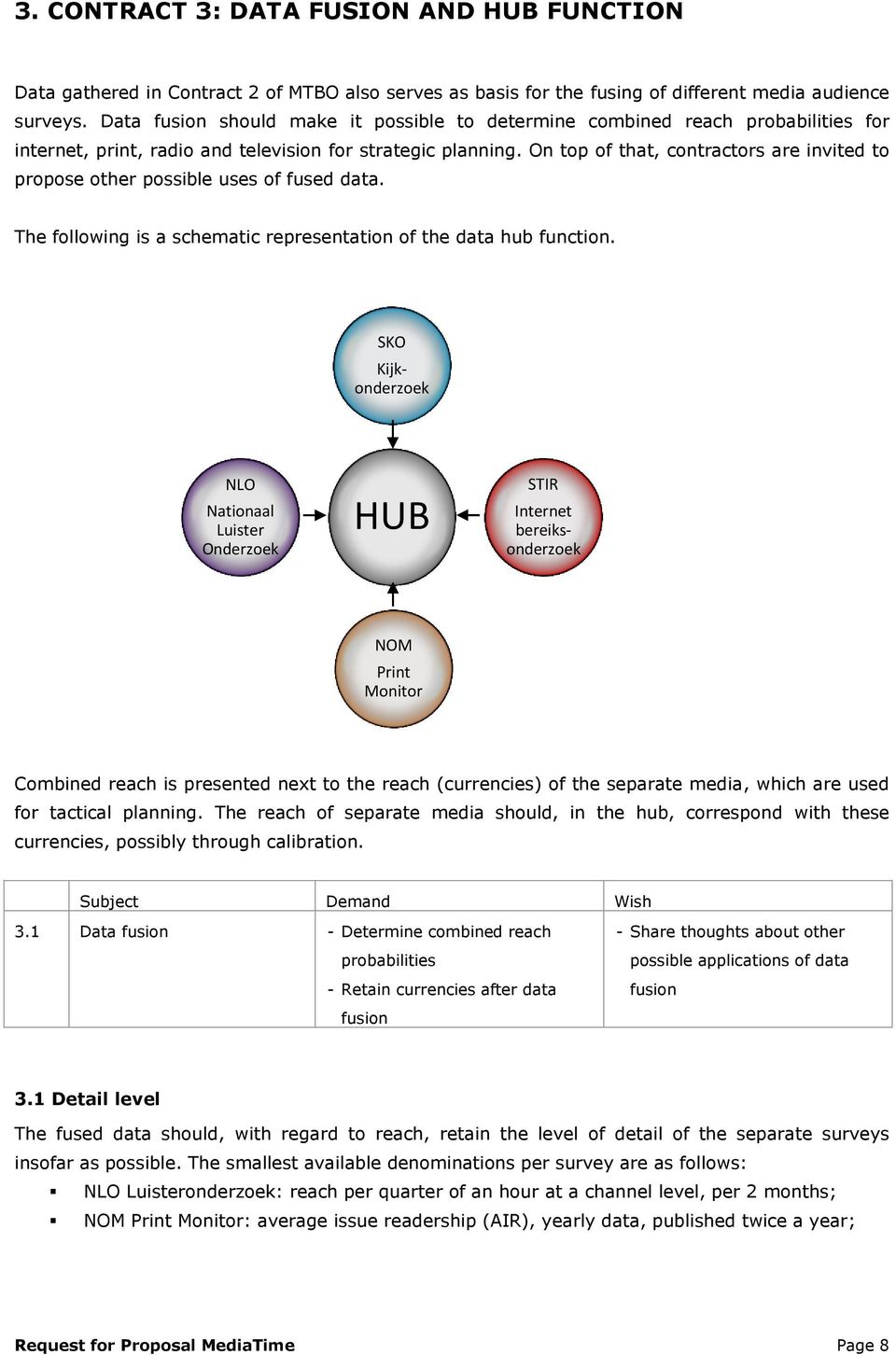 On top of that, contractors are invited to propose other possible uses of fused data. The following is a schematic representation of the data hub function.