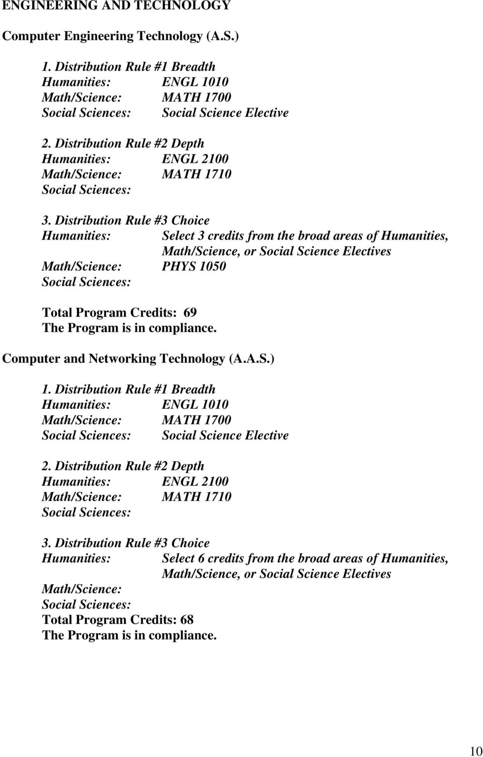 Networking Technology (A.A.S.