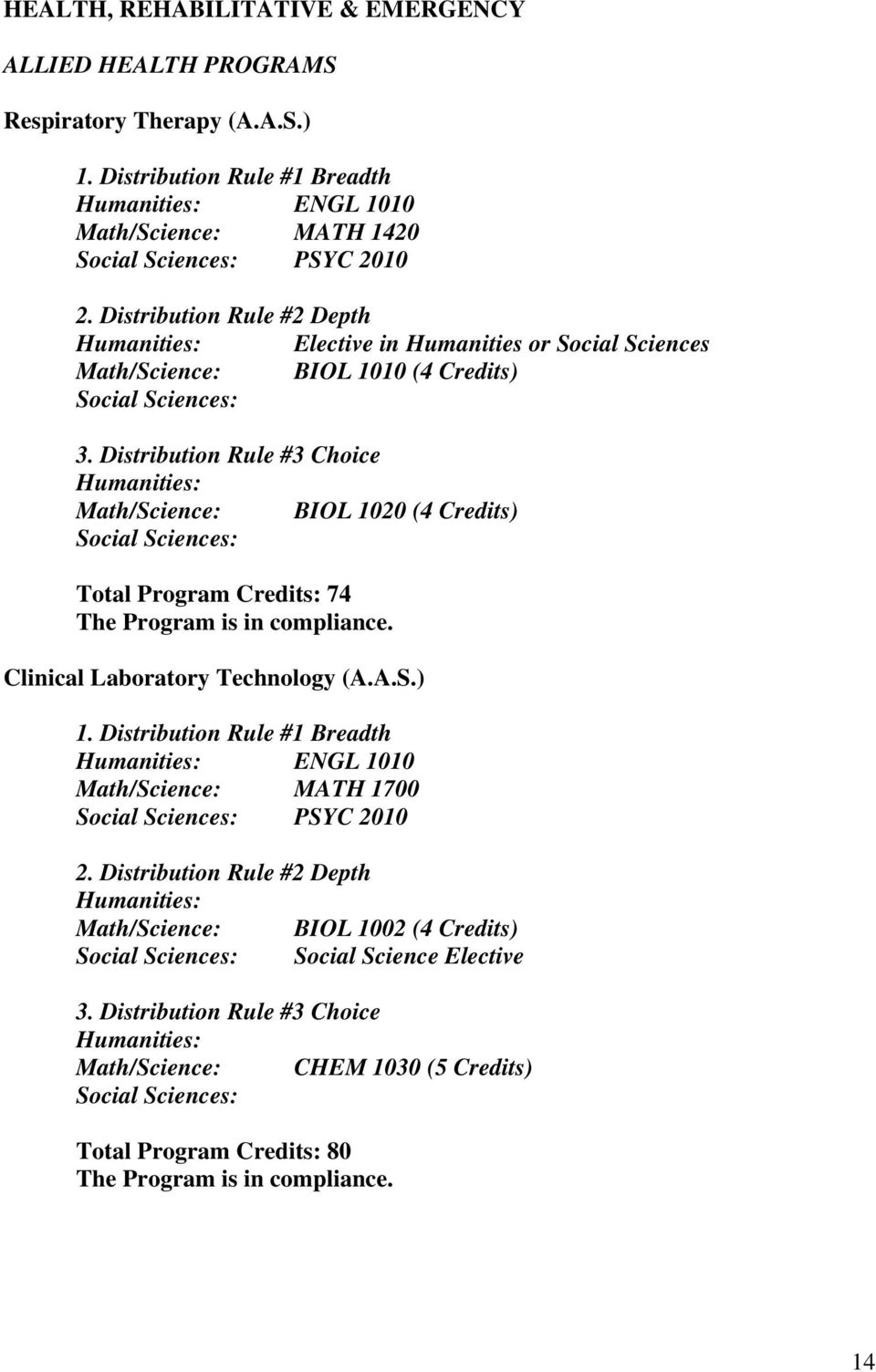 ) ENGL 1010 MATH 1420 PSYC 2010 Elective in Humanities or Social Sciences BIOL 1010 (4 Credits)