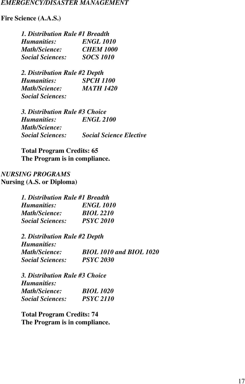 MATH 1420 ENGL 2100 Social Science Elective Total Program Credits: 65 NURSING