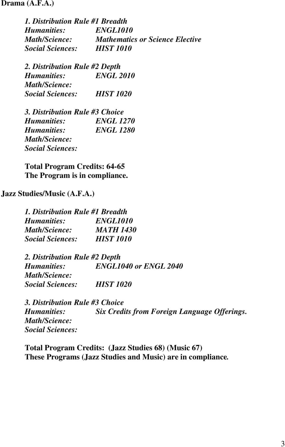 1280 Total Program Credits: 64-65 Jazz Studies/Music (A.
