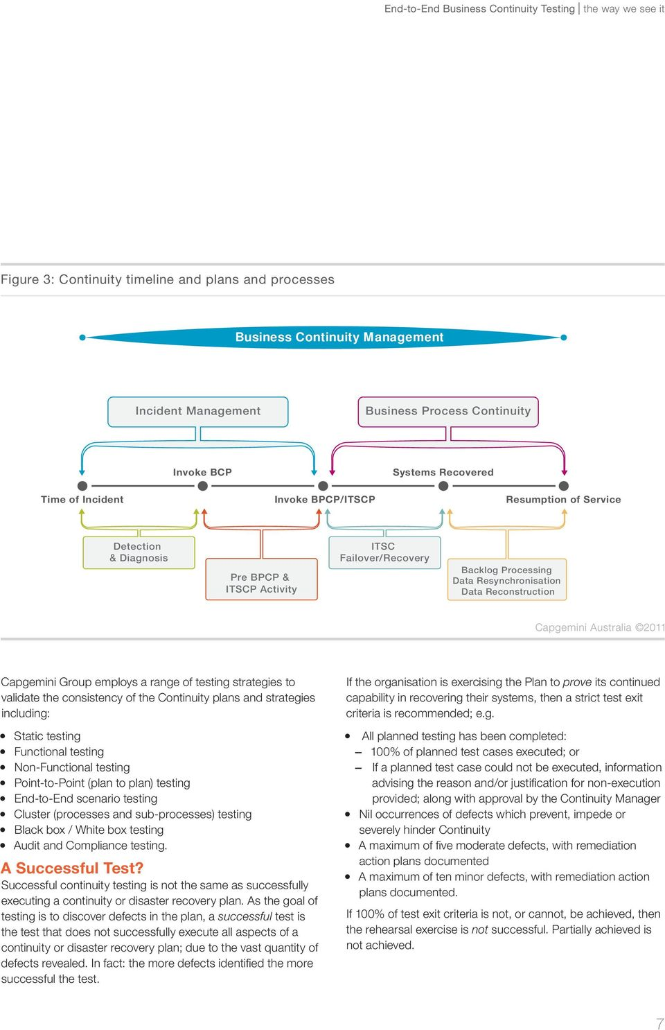 Reconstruction Capgemini Australia 2011 Capgemini Group employs a range of testing strategies to validate the consistency of the Continuity plans and strategies including: Static testing Functional